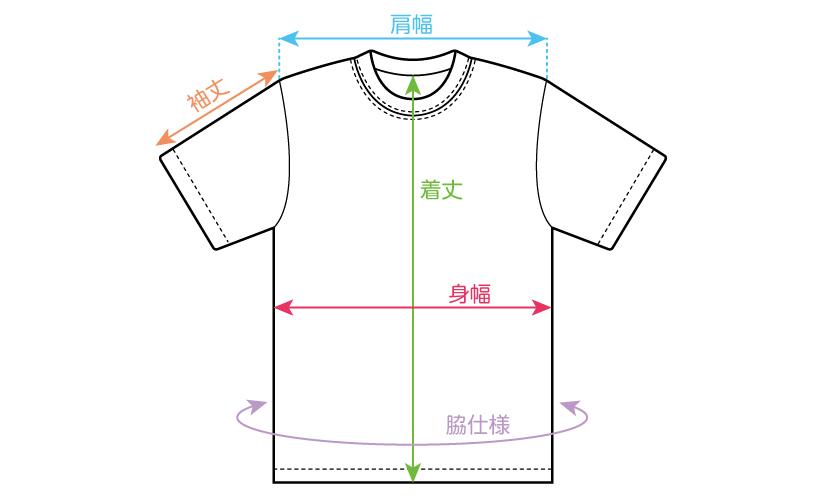サイズ表の測定位置図