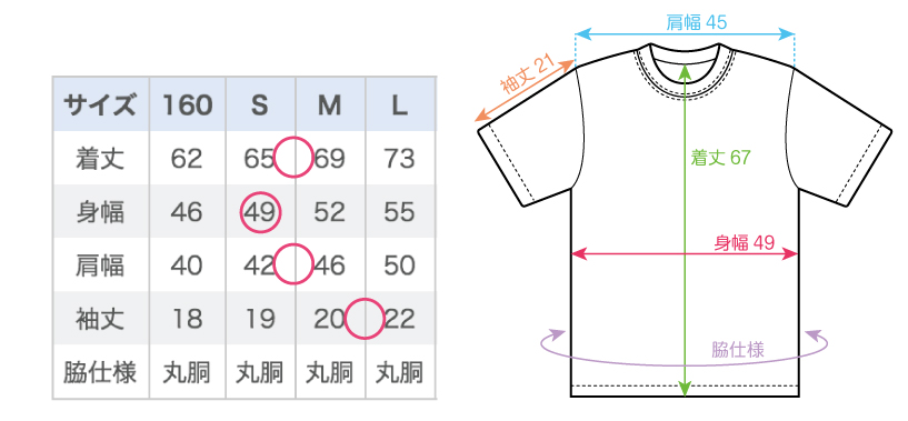 自分のTシャツを測定してサイズ表に当てはめてみよう!